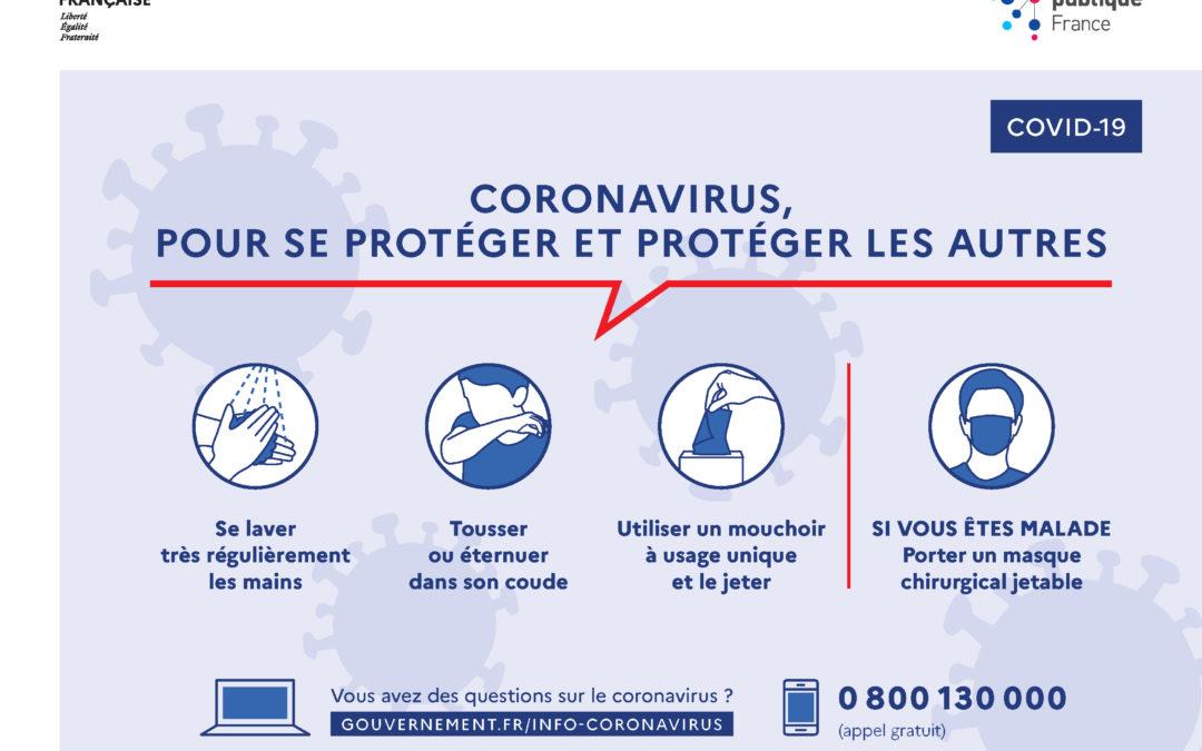 Se protéger par rapport au virus
